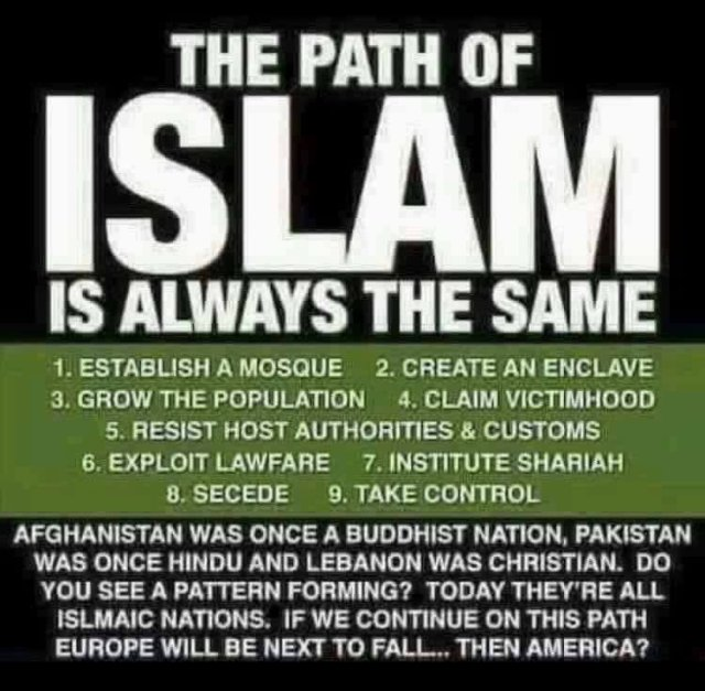 path-of-islam