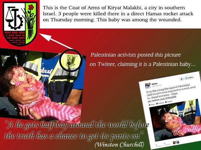 Israel Matzav: Some fake photos from Hamas
